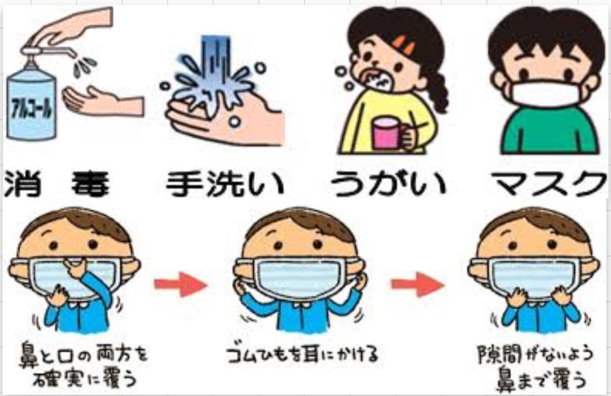 マスク着用でウイルス予防と美肌効果